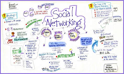 Social Network Search By Email How To Start Your Own Social Network Cafemocha Where Creativity Flows