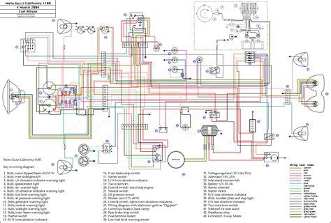 dyna 2000 ignition wiring diagram roc grp org