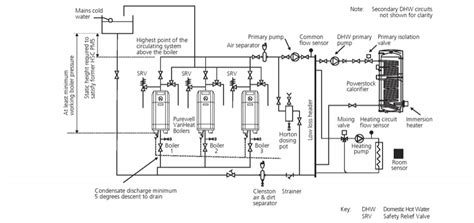 wiring diagram central heating timer wiring just another
