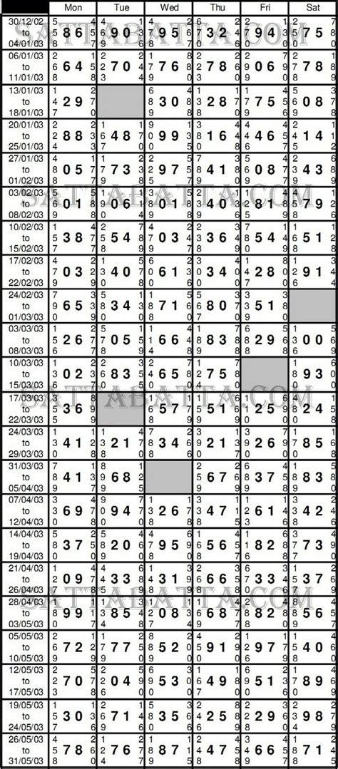 mumbai matka chart sattamatka com new calendar template site