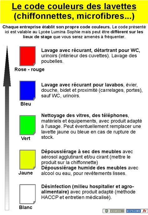 code couleur cuisine code couleur cuisine photos de conception de maison
