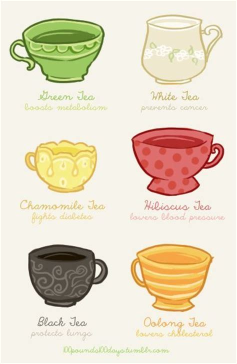 The Their Tea by Health Benefits Of Tea Pictures Photos And Images For