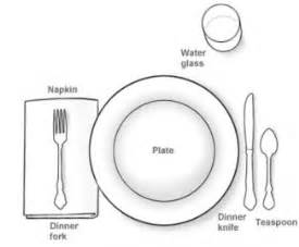 simple place setting choice morsels good eating monday table setting etiquette