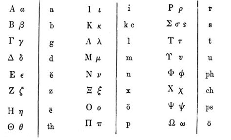 printable version of greek alphabet causes for the rise greece athens kinsey lyons