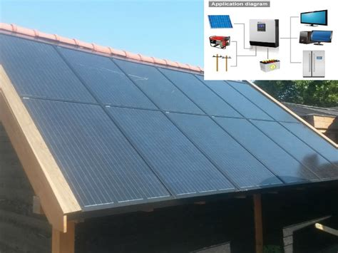veranda zonnepanelen zonnepanelen op veranda fpepping nl