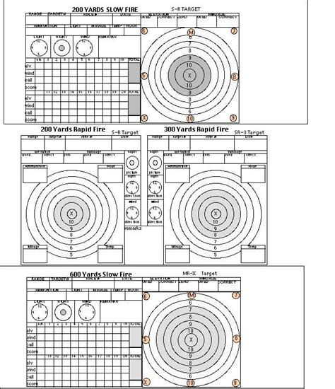 printable f class targets 351 best images about sniper rifles and scopes on pinterest