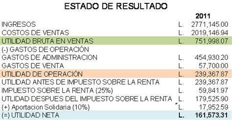 tabla de impuesto sobre la renta actualizada tabla de impuesto sobre la renta para asalariados 2016