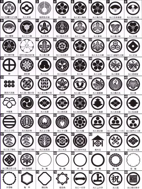 japanese pattern and meaning 145 best all things japanese images on pinterest ha ha
