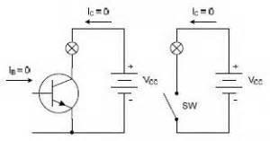 jelaskan perbedaan transistor pnp dan npn analisa transistor sebagai saklar 28 images mengetahui transistor pnp dan npn 28 images