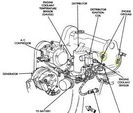 94 dodge ram 1500 crank sensor location get free image about wiring diagram