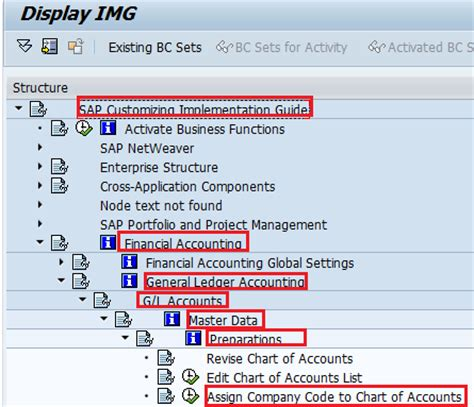 sap chart of accounts table assign company code to chart of accounts in sap sap