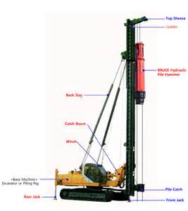 Pile driver equipment pile driver pile equipment pile driving rig