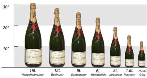Regent Bottle 250ml Clear Botol Regent two if by wine white trash wine tasting