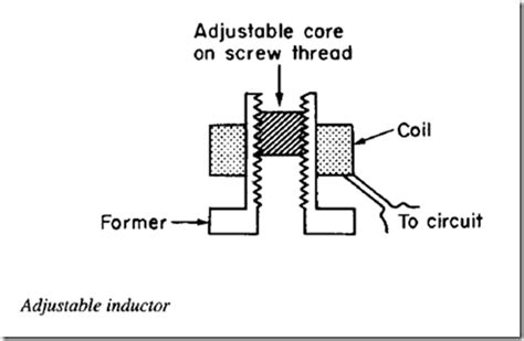 variable capacitor and inductor variable resistors capacitors and inductors electronic