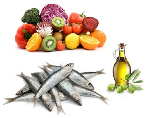 alimentazione a zona impostare una alimentazione corretta in zona prima parte