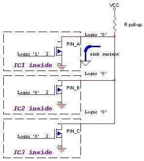 open drain pull resistor push pull open drain circuit pull up pull resistor youchihwang 博客园