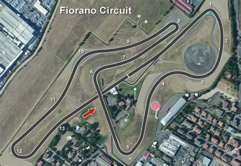 fiorano circuit my racing career
