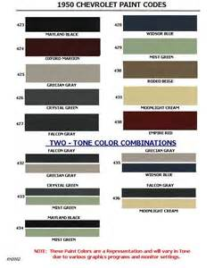 chevy color codes chevrolet paint codes 1946 1954
