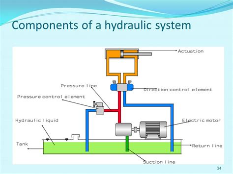 to lowrider hydraulic switch box wiring diagram hydraulic