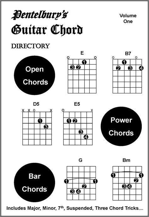 learn guitar notes learn guitar chords driverlayer search engine