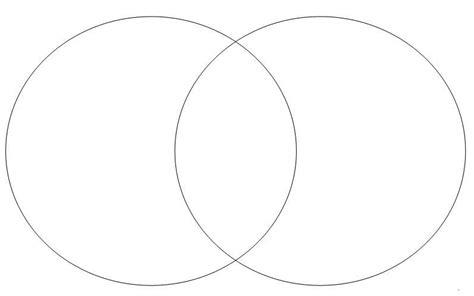 venne diagram mypicsain venn diagram template
