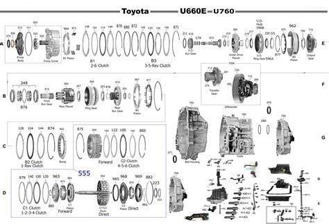 Руководство АКПП U660e U760e