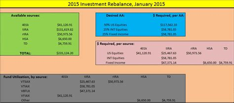 Bogleheads Asset Allocation Spreadsheet by My Process For Annual Rebalancing Newb Info Bogleheads Org