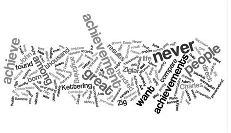 Mba Hons Meaning by Top 20 Inspirational Quotes Word Cloud Tim Dingle Bsc