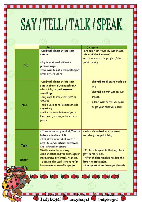 Say, Tell, Talk and Speak Worksheet