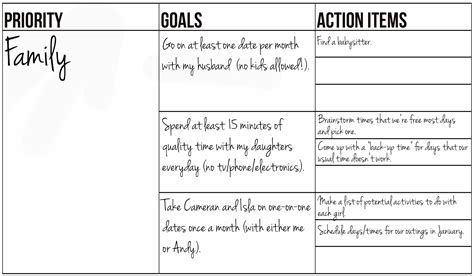 the write track a screenwriter s goal planning guide from brainstorming to submissions books free printable goal setting worksheet and
