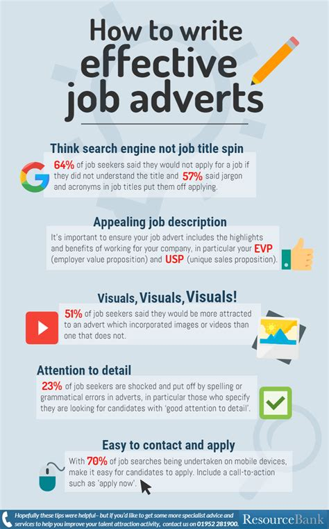 how to write effective job adverts resourcebank