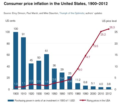 why is united states property so cheap financial samurai the housing singularity and other housing oddities more