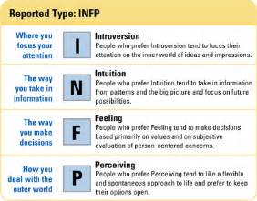 infp personality type the ordained barista
