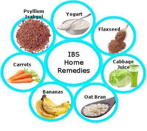 Home Remedies For Ibs by Ibs Home Remedies Gds