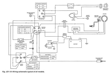 kohler engine wiring diagram kohler engine electrical