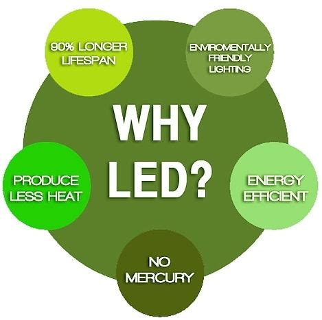 Can I Use Led Bulbs In Regular Light Fixtures What Are The Pros And Cons Of An Led Light Vs A Normal Light Quora
