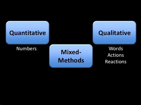 Metode Penelitian Kombinasi Mixed Methods By Sugiyono metodologi penelitian lingkungan 4 3 bagaimana menggabungkan metode dan merancang penelitian