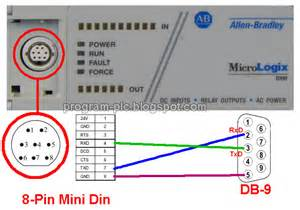 how to make rs 232 plc cable for allen bradley micrologix 1000 1100 1200 1500