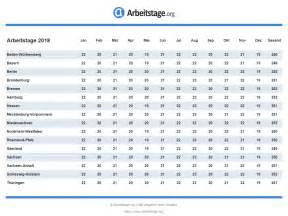 Kalender 2018 Zum Ausdrucken Mv Arbeitstage 2018 Arbeitstage Org