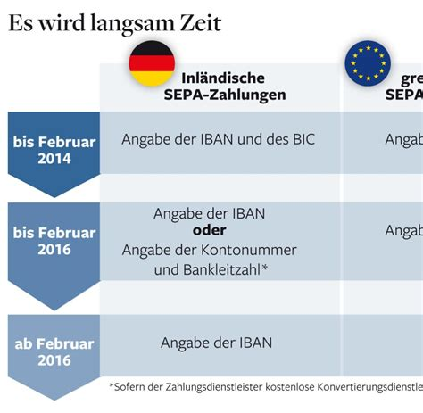 bic deutsche bank leipzig sepa iban nummer bic code ersetzen kontonummer