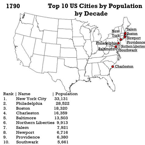 largest cities in the us map the san jose top 10 us cities by population by decade