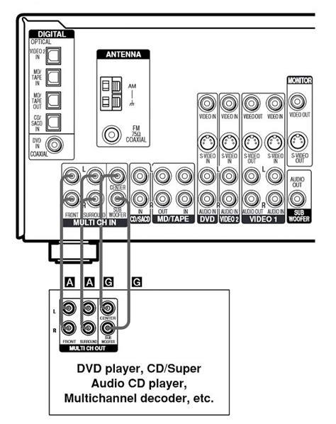 logitech z speakers 5 1 wiring diagrams wiring diagram