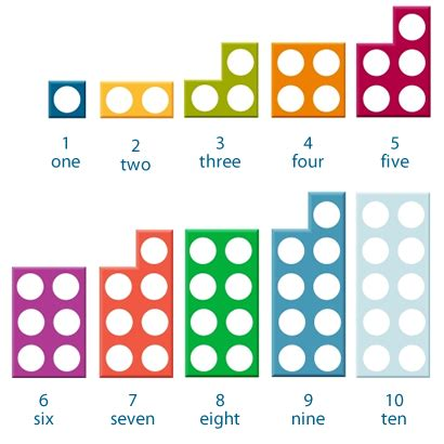 Printable Numicon Number Cards | using numicon to teach binary primary computing