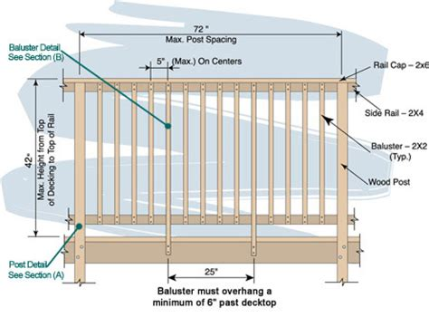 Space Between Spindles Banister by Deck Boards Minimum Spacing Deck Boards