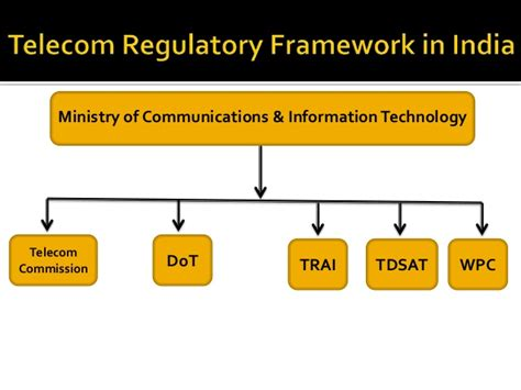 Mba In Telecom Management In India by Regulatory Framework Of Telecommunication
