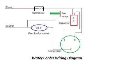 wiring diagram of refrigerator and water cooler how to