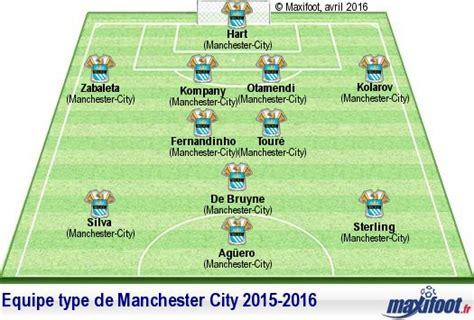 Calendrier M City Manchester City Bilan R 233 Sultat Actu Effectif Et Temps De