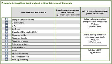 classe energetica di un appartamento 8 cose devi sapere sulla certificazione energetica