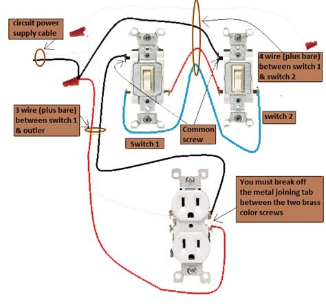 electrical wiring code violations electrical free engine