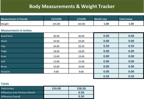 Ketogenic Diet Lecturer All About Ketogenic Diet Weight Loss Excel Template
